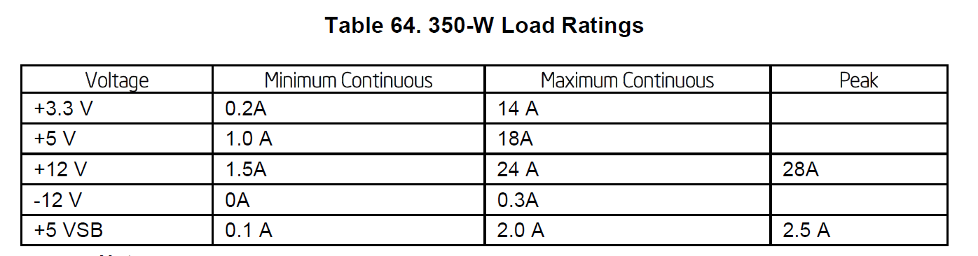 Intel_S3420GP_Power_Supply_Requirement.PNG
